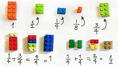 Belajar matematika harus bertahap. (Dok. Istimewa)